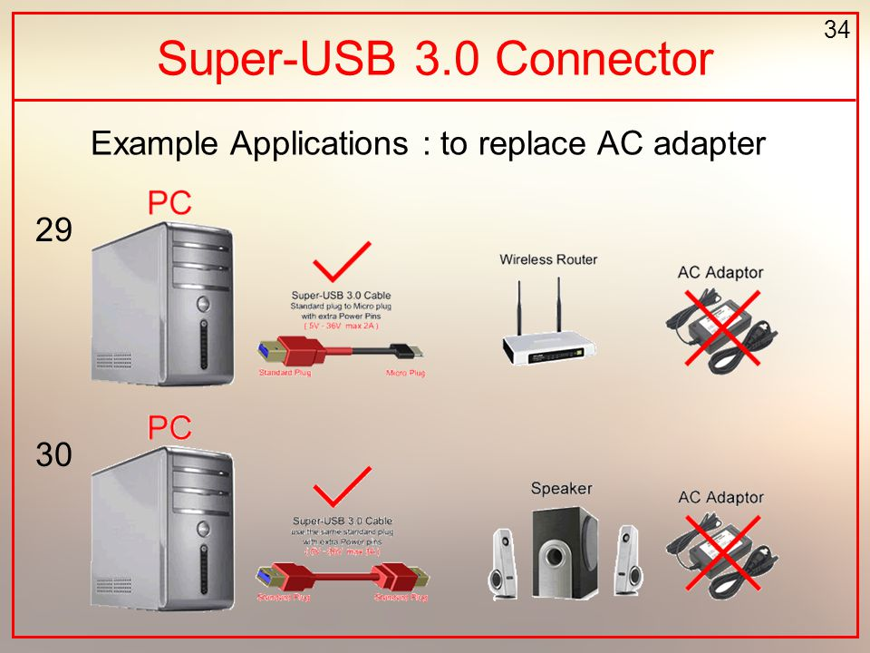 34 Example Applications : to replace AC adapter Super-USB 3.0 Connector 29 30