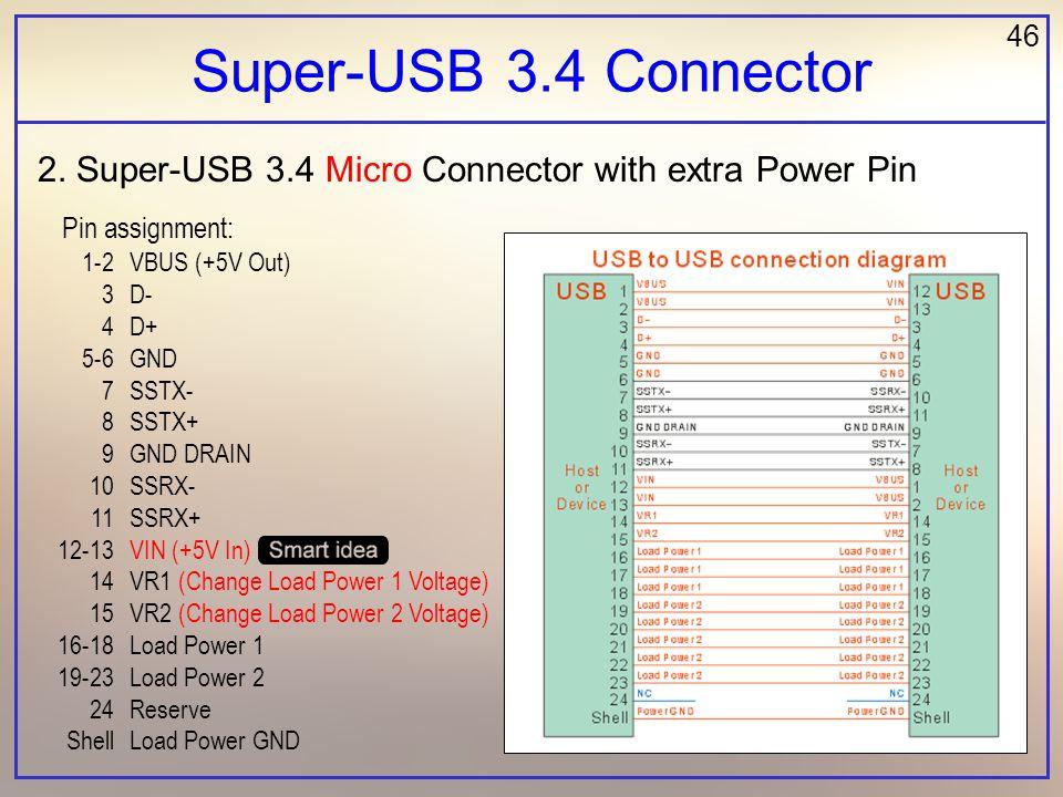 46 Super-USB 3.4 Connector 1-2 3 4 5-6 7 8 9 10 11 12-13 14 15 16-18 19-23 24 Shell VBUS (+5V Out) D- D+ GND SSTX- SSTX+ GND DRAIN SSRX- SSRX+ VIN (+5