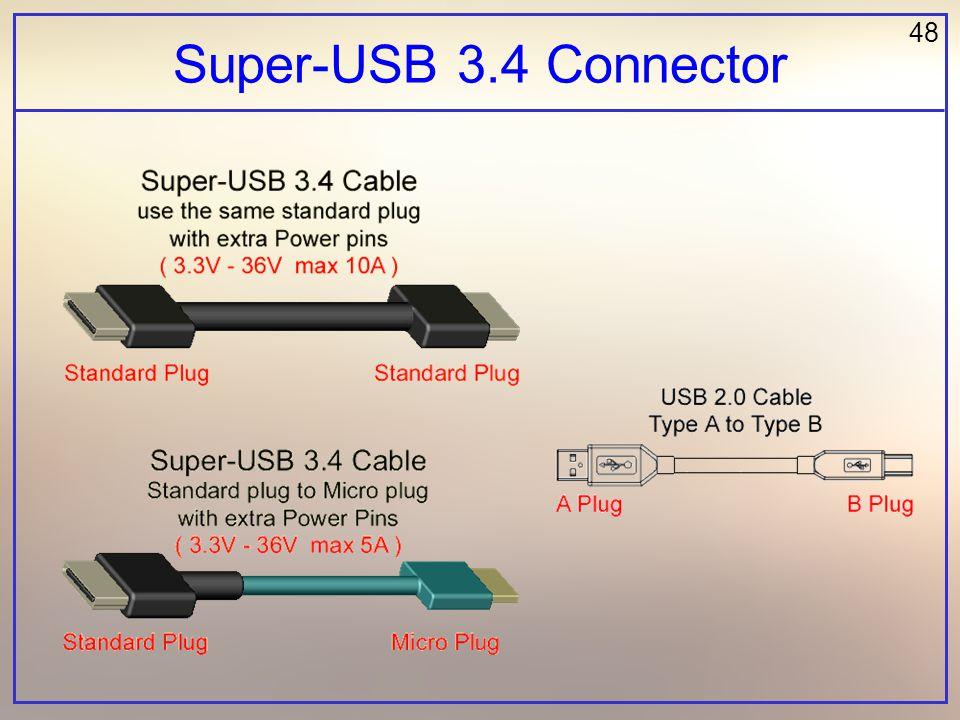 48 Super-USB 3.4 Connector