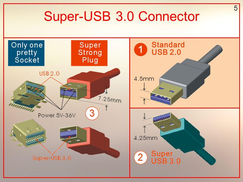 5 Super-USB 3.0 Connector