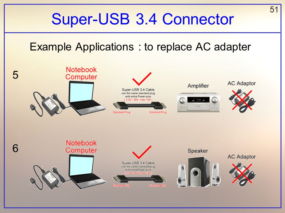 51 Super-USB 3.4 Connector Example Applications : to replace AC adapter 5 6