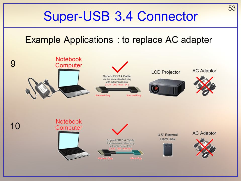 53 Super-USB 3.4 Connector Example Applications : to replace AC adapter 9 10