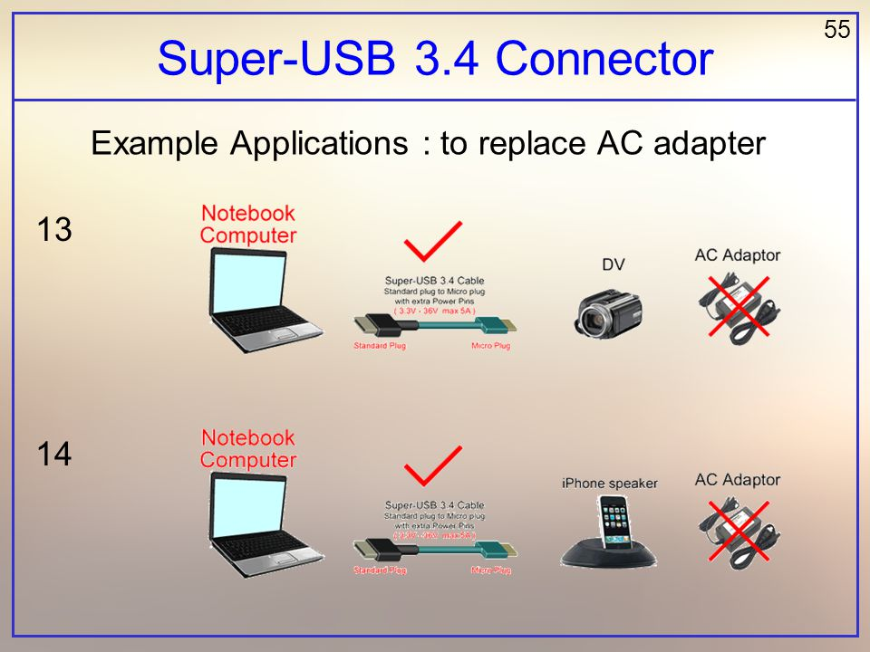 55 Super-USB 3.4 Connector Example Applications : to replace AC adapter 13 14