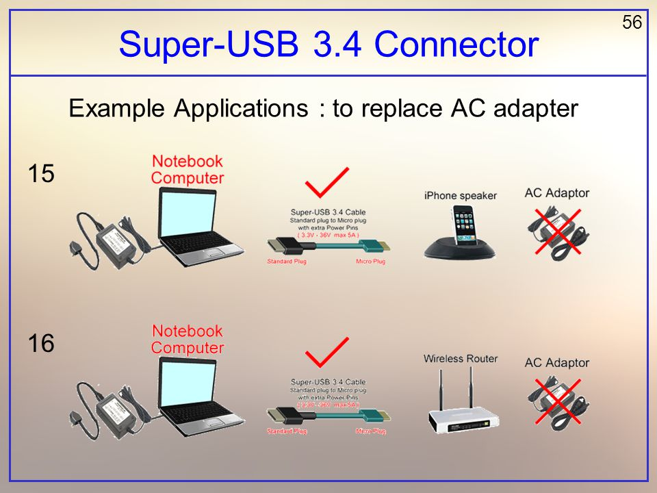 56 Super-USB 3.4 Connector Example Applications : to replace AC adapter 15 16