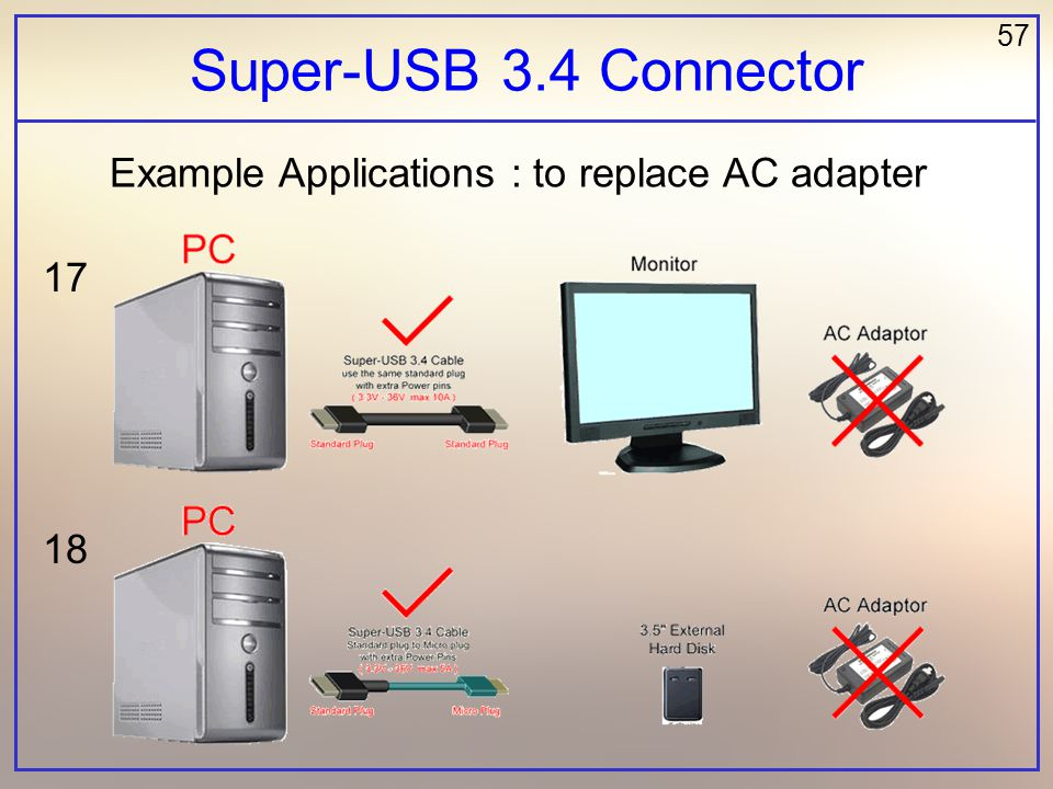 57 Super-USB 3.4 Connector Example Applications : to replace AC adapter 17 18