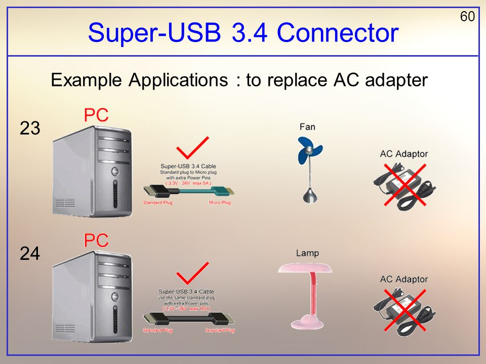 60 Super-USB 3.4 Connector Example Applications : to replace AC adapter 23 24