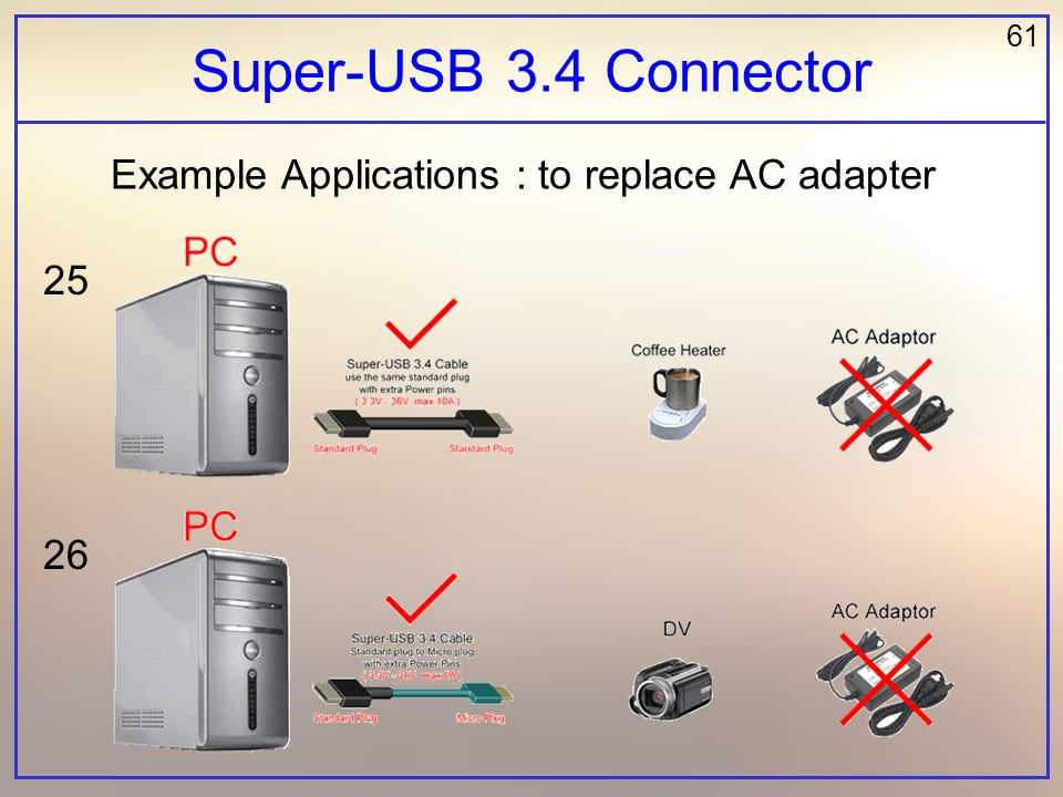 61 Super-USB 3.4 Connector Example Applications : to replace AC adapter 25 26