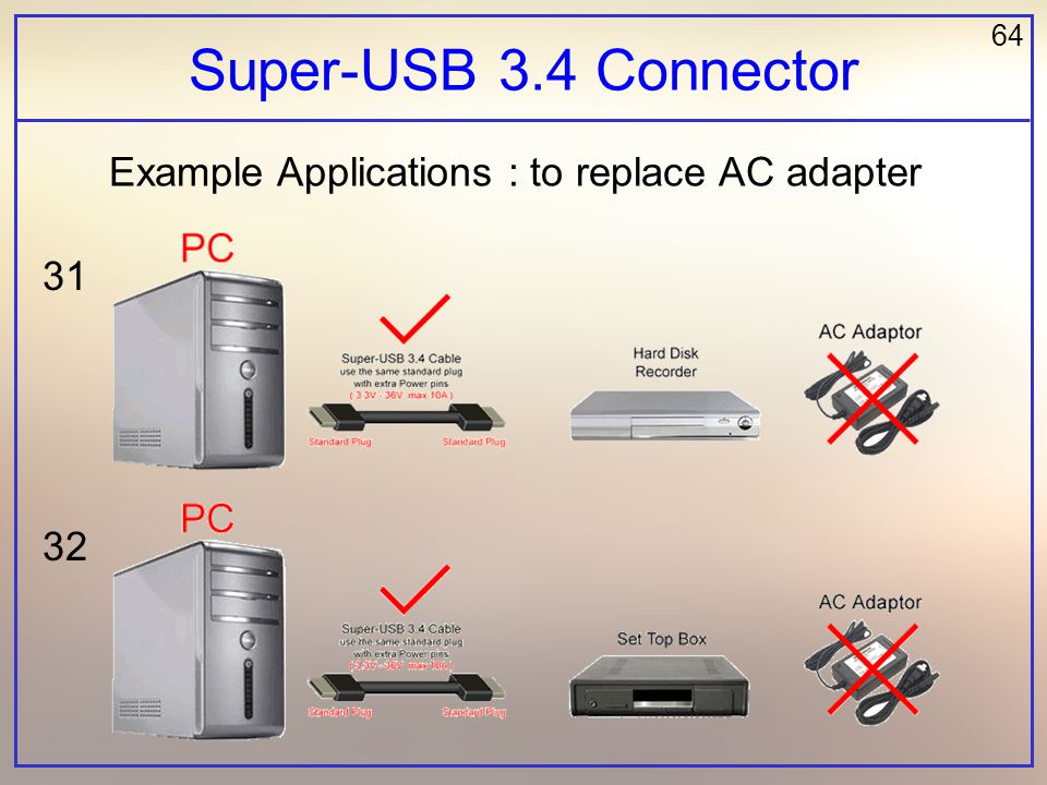 64 Super-USB 3.4 Connector Example Applications : to replace AC adapter 31 32