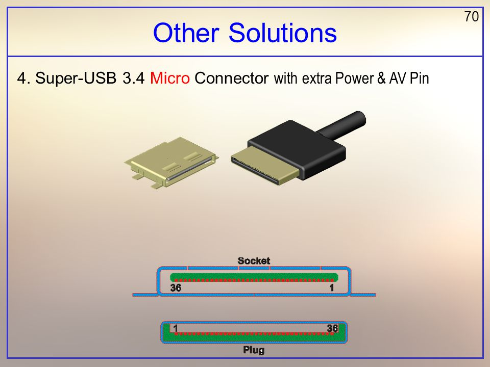 70 Other Solutions 4. Super-USB 3.4 Micro Connector with extra Power & AV Pin