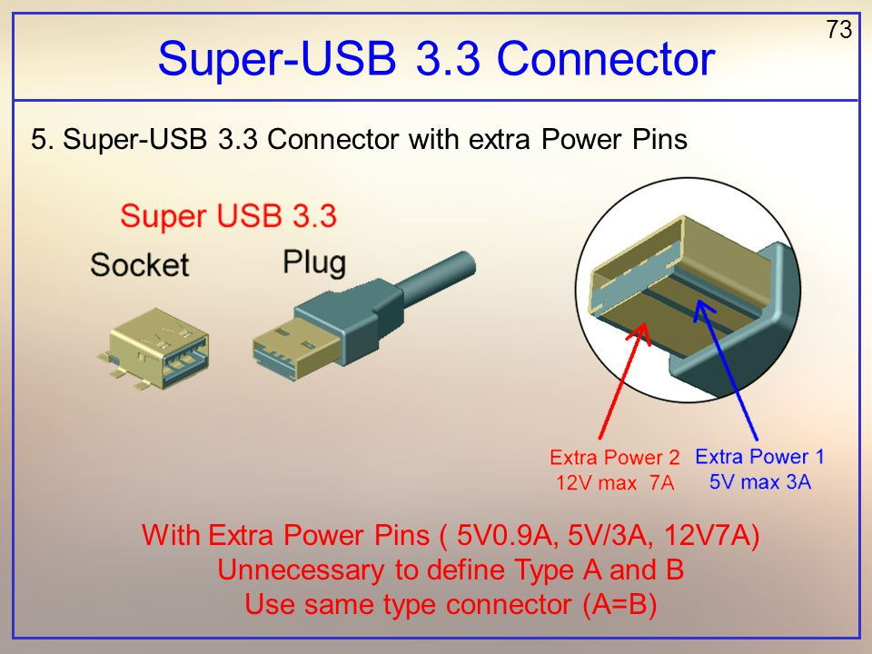 73 Super-USB 3.3 Connector With Extra Power Pins ( 5V0.9A, 5V/3A, 12V7A) Unnecessary to define Type A and B Use same type connector (A=B) 5.