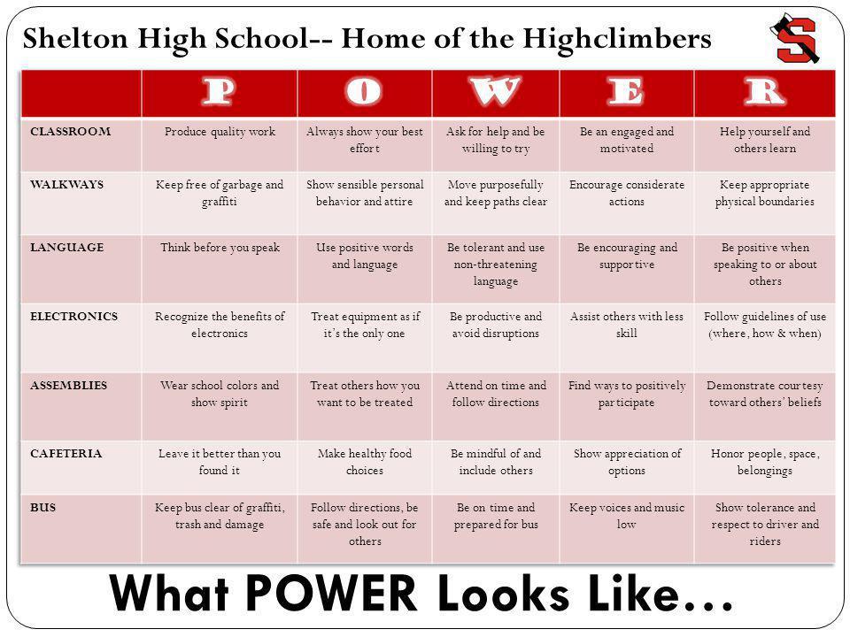 What POWER Looks Like… Shelton High School-- Home of the Highclimbers