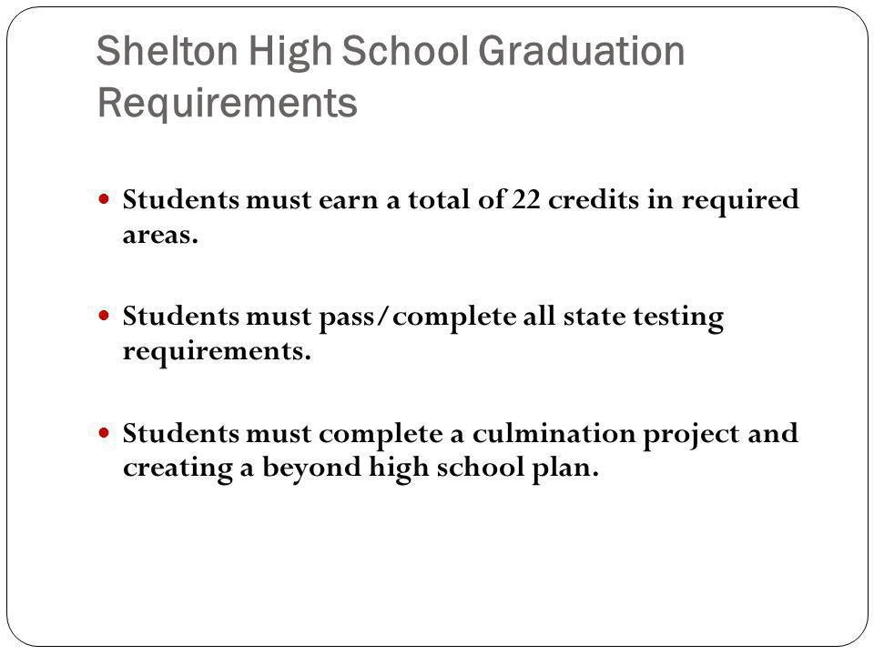 Shelton High School Graduation Requirements Students must earn a total of 22 credits in required areas. Students must pass/complete all state testing
