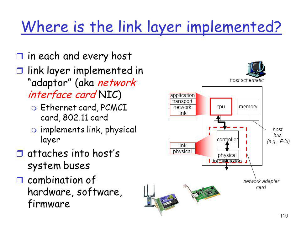 Where is the link layer implemented.