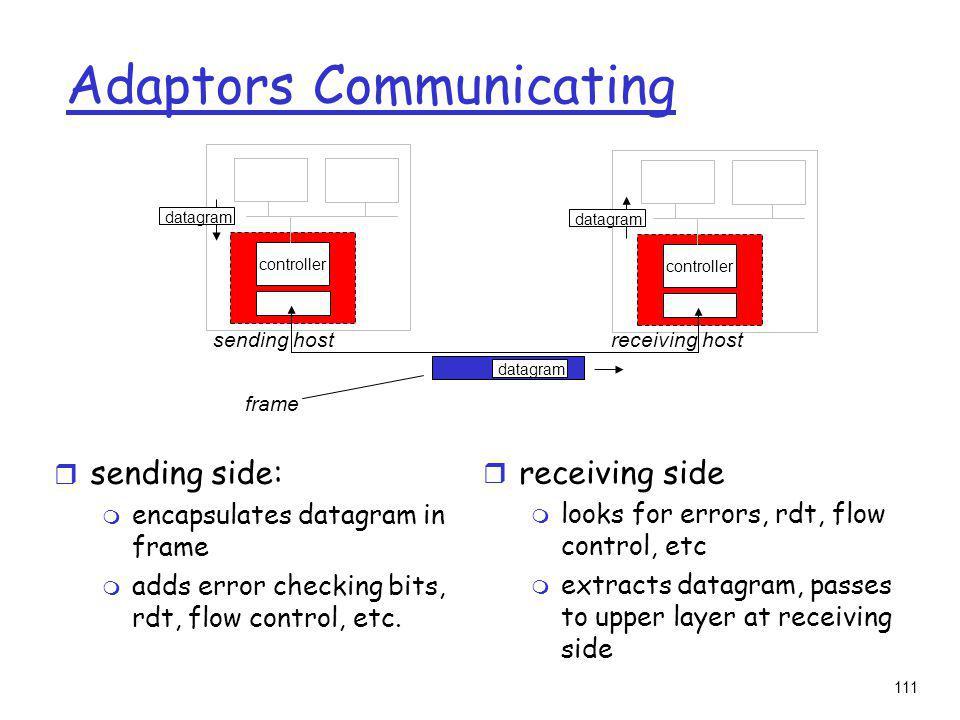 Adaptors Communicating r sending side: m encapsulates datagram in frame m adds error checking bits, rdt, flow control, etc.
