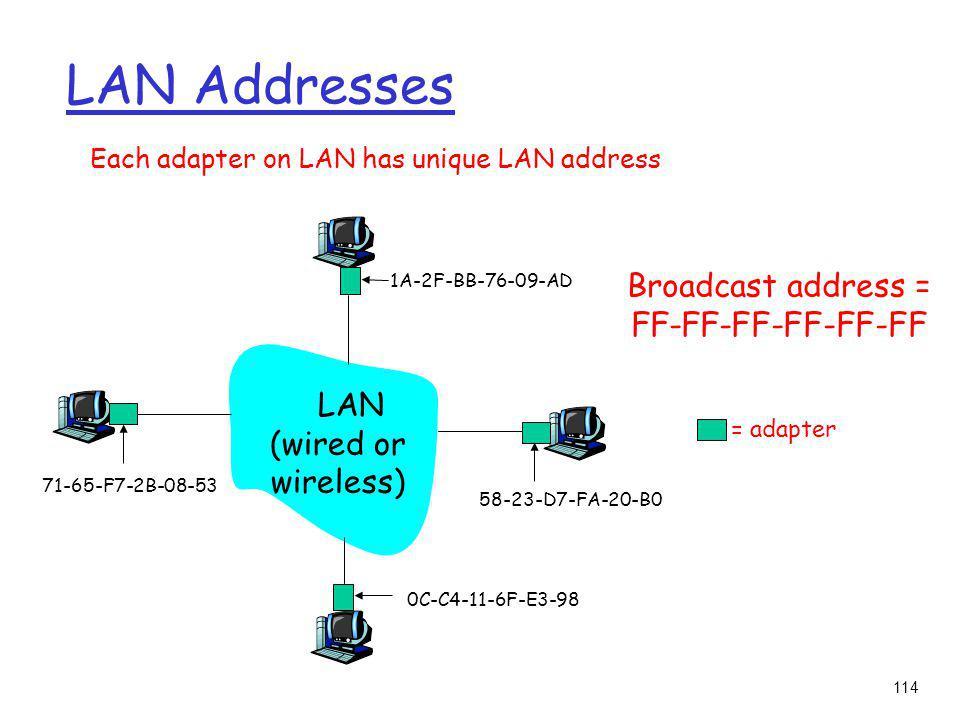 LAN Addresses Each adapter on LAN has unique LAN address Broadcast address = FF-FF-FF-FF-FF-FF = adapter 1A-2F-BB-76-09-AD 58-23-D7-FA-20-B0 0C-C4-11-6F-E3-98 71-65-F7-2B-08-53 LAN (wired or wireless) 114