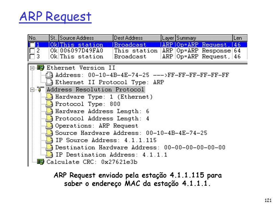 121 ARP Request ARP Request enviado pela estação 4.1.1.115 para saber o endereço MAC da estação 4.1.1.1.