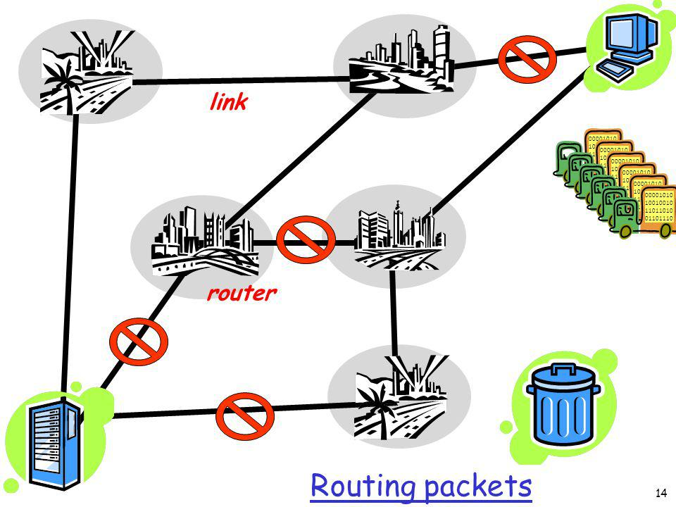 00001010 10010010 11011010 01101110 Routing packets link router 14
