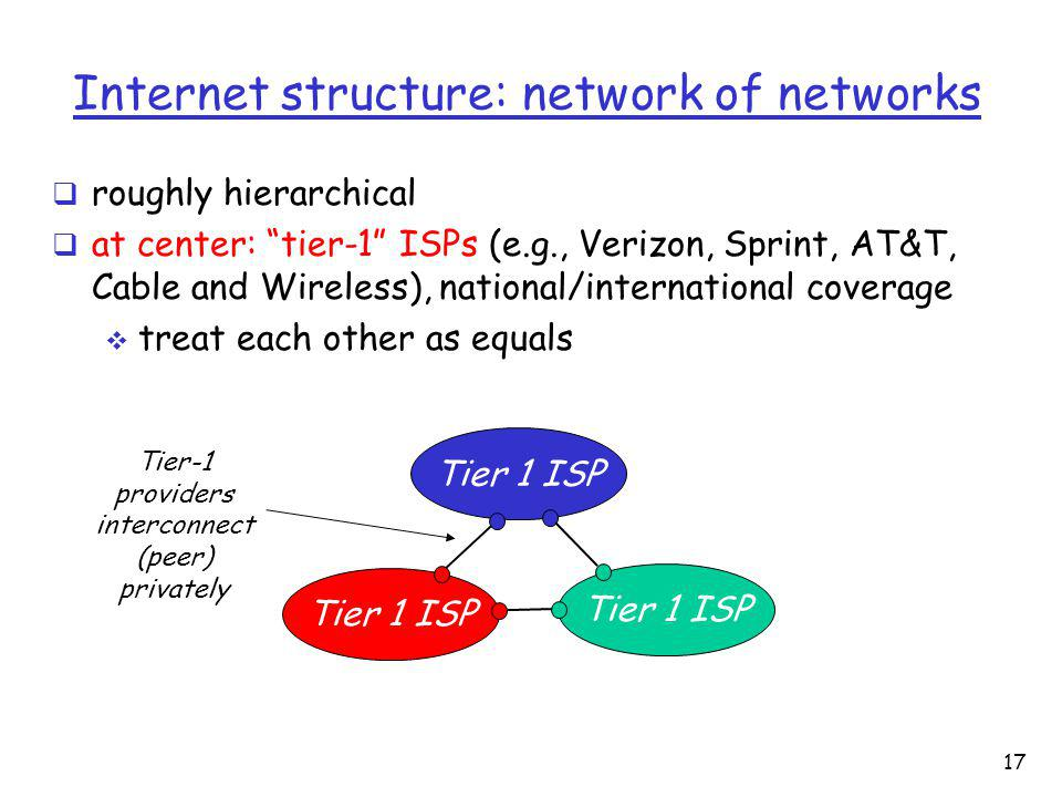 Internet structure: network of networks roughly hierarchical at center: tier-1 ISPs (e.g., Verizon, Sprint, AT&T, Cable and Wireless), national/international coverage treat each other as equals Tier 1 ISP Tier-1 providers interconnect (peer) privately 17