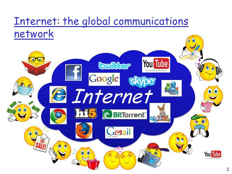 Internet Internet: the global communications network 2