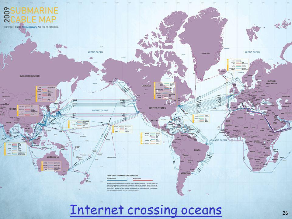 Internet crossing oceans 26