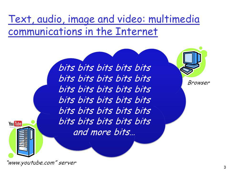 Text, audio, image and video: multimedia communications in the Internet www.youtube.com server Browser 3 bits bits bits bits bits bits bits bits bits bits bits bits bits bits bits bits bits bits bits bits bits bits bits bits bits bits bits bits bits bits and more bits…