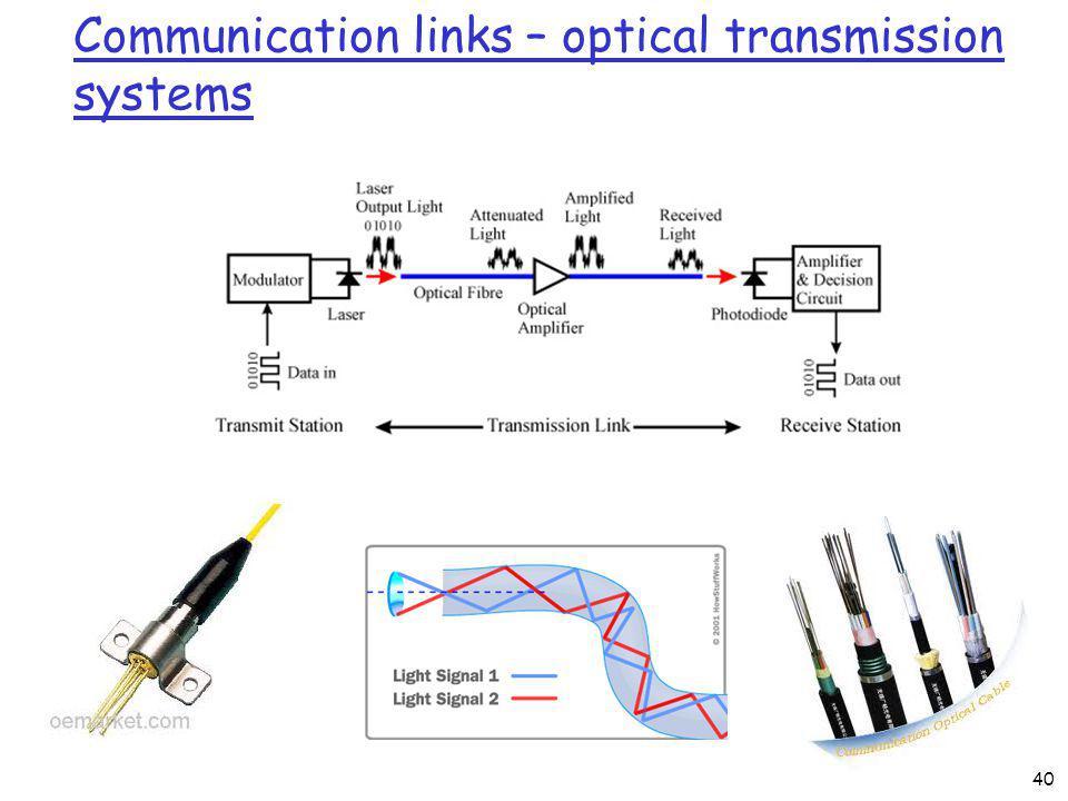 Communication links – optical transmission systems 40