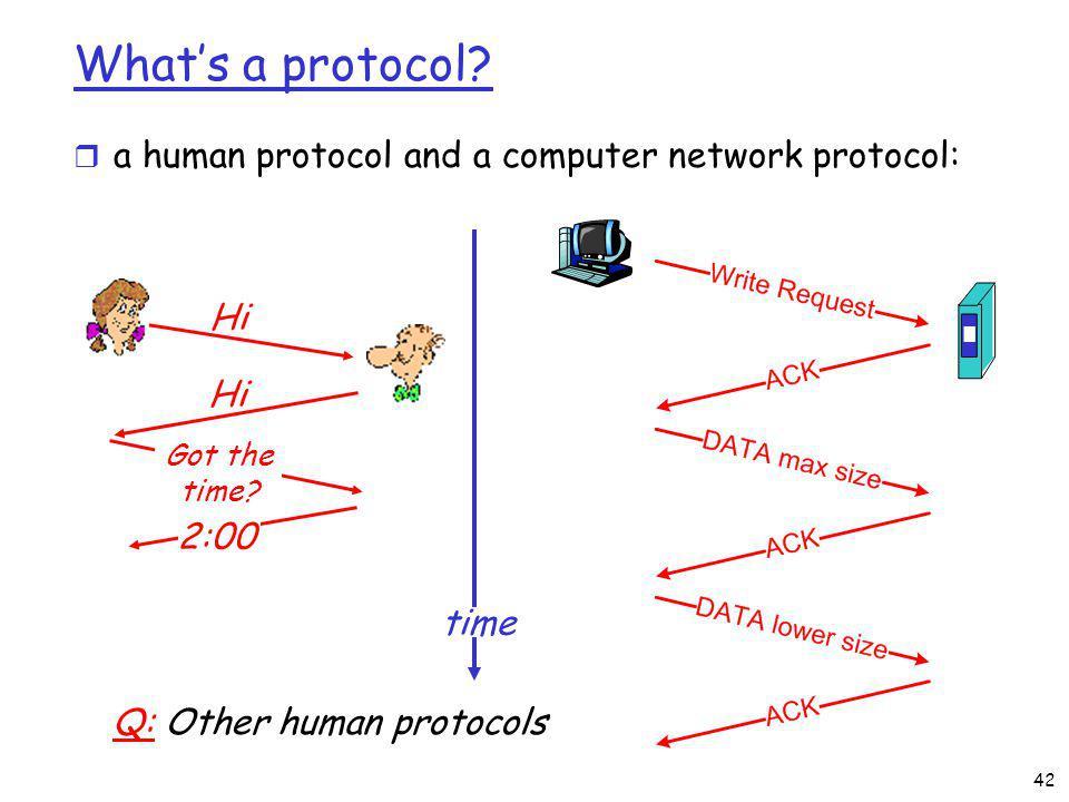 Whats a protocol. r a human protocol and a computer network protocol: 42 Q: Other human protocols.