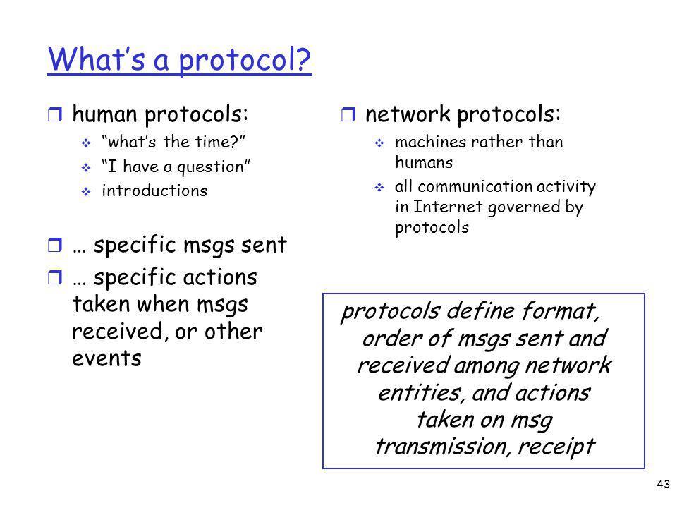 Whats a protocol. r human protocols: whats the time.