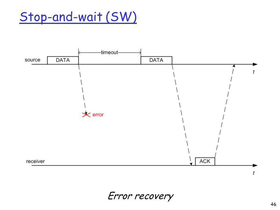 Stop-and-wait (SW) 46 Error recovery