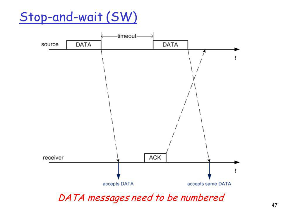Stop-and-wait (SW) 47 DATA messages need to be numbered