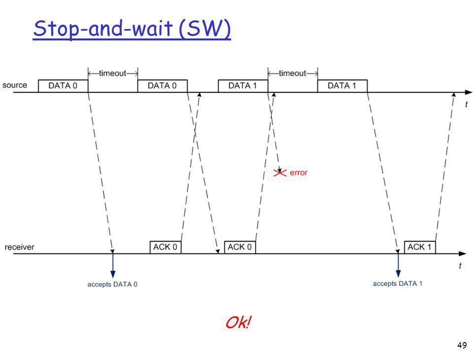 Stop-and-wait (SW) 49 Ok!