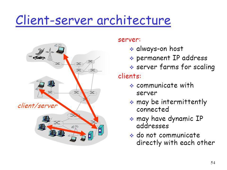 54 Client-server architecture server: always-on host permanent IP address server farms for scaling clients: communicate with server may be intermittently connected may have dynamic IP addresses do not communicate directly with each other client/server