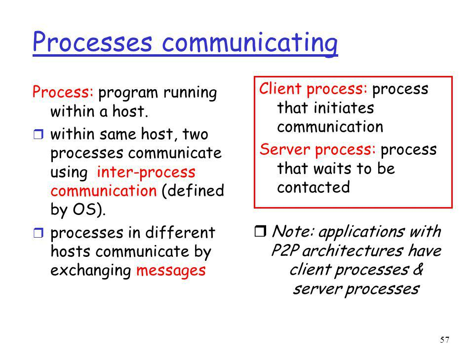 57 Processes communicating Process: program running within a host.