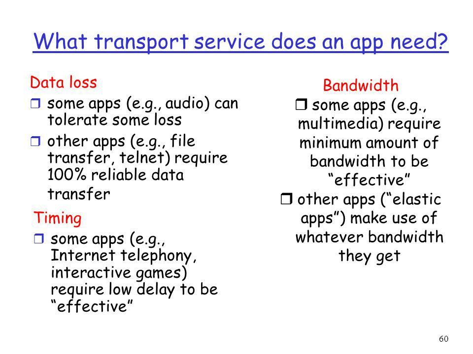60 What transport service does an app need.
