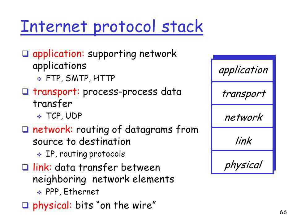 Internet protocol stack application: supporting network applications FTP, SMTP, HTTP transport: process-process data transfer TCP, UDP network: routing of datagrams from source to destination IP, routing protocols link: data transfer between neighboring network elements PPP, Ethernet physical: bits on the wire application transport network link physical 66