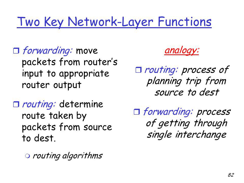 Two Key Network-Layer Functions r forwarding: move packets from routers input to appropriate router output r routing: determine route taken by packets from source to dest.