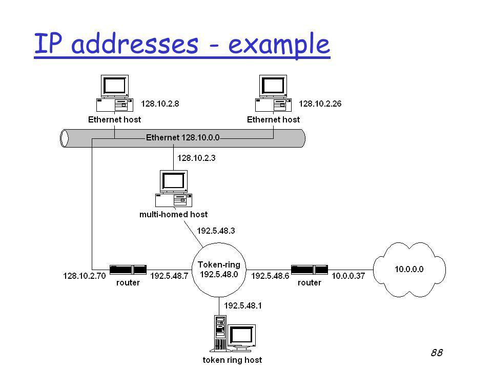 88 IP addresses - example