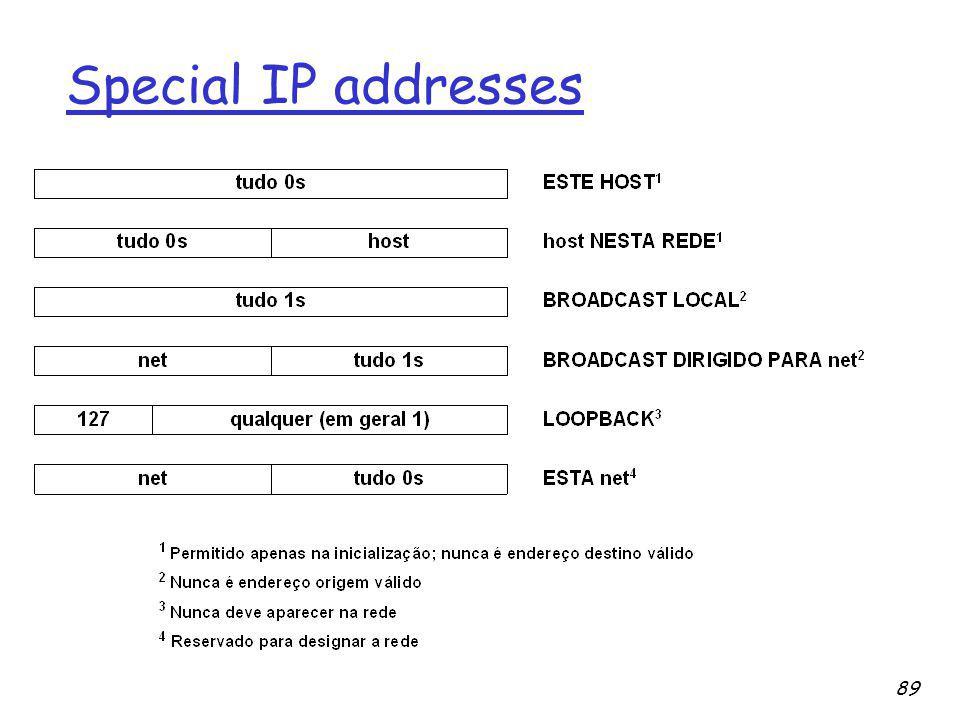 Special IP addresses 89