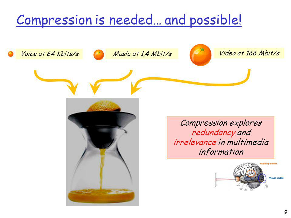 Compression is needed… and possible.