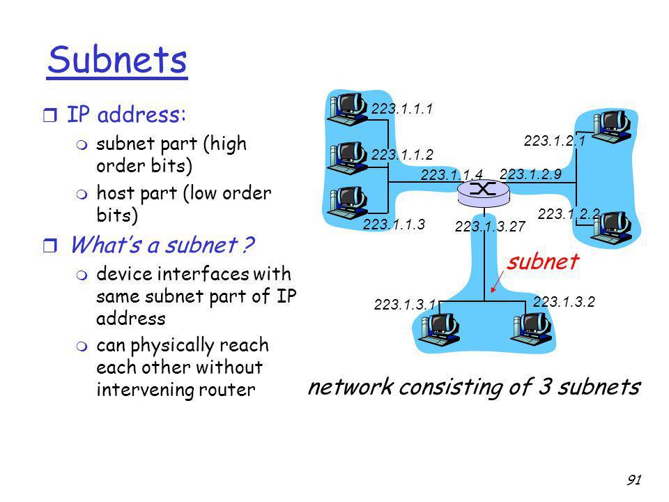 Subnets r IP address: m subnet part (high order bits) m host part (low order bits) r Whats a subnet .