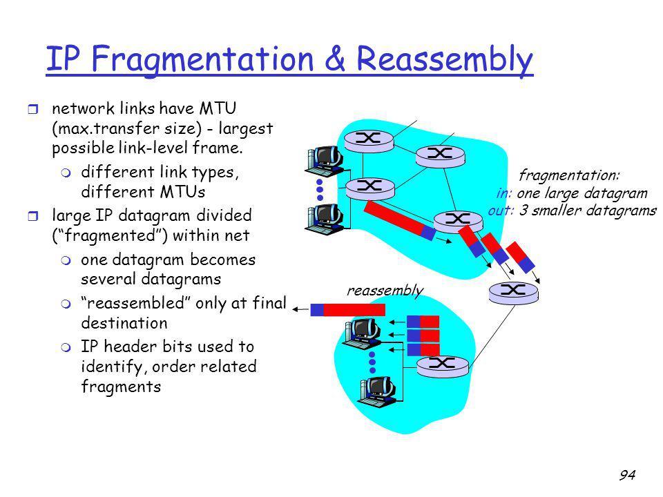 IP Fragmentation & Reassembly r network links have MTU (max.transfer size) - largest possible link-level frame.