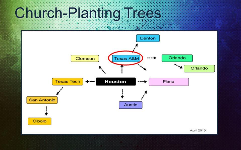 Church-Planting Trees