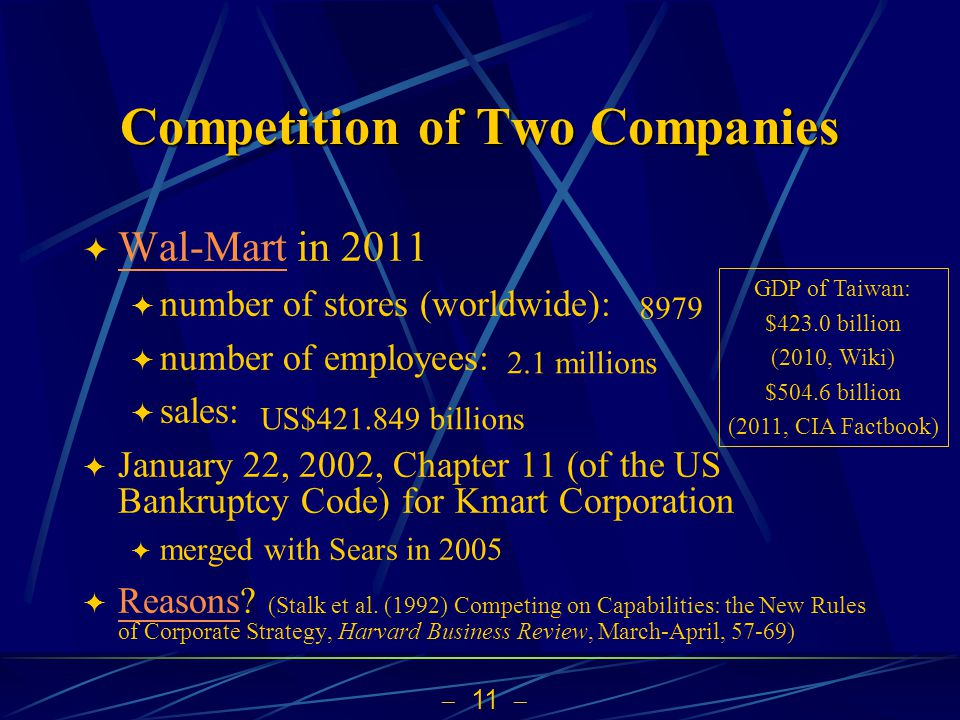 11 Competition of Two Companies Wal-Mart in 2011 Wal-Mart number of stores (worldwide): number of employees: sales: January 22, 2002, Chapter 11 (of t