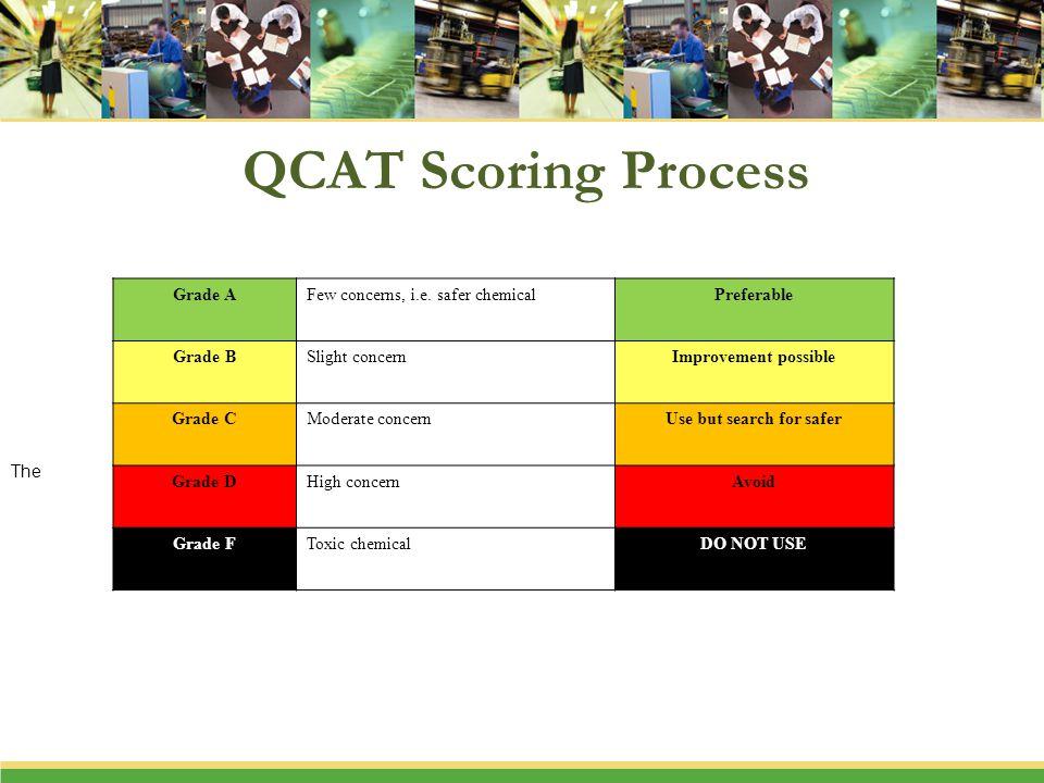 QCAT Scoring Process Grade AFew concerns, i.e. safer chemicalPreferable Grade BSlight concernImprovement possible Grade CModerate concernUse but searc