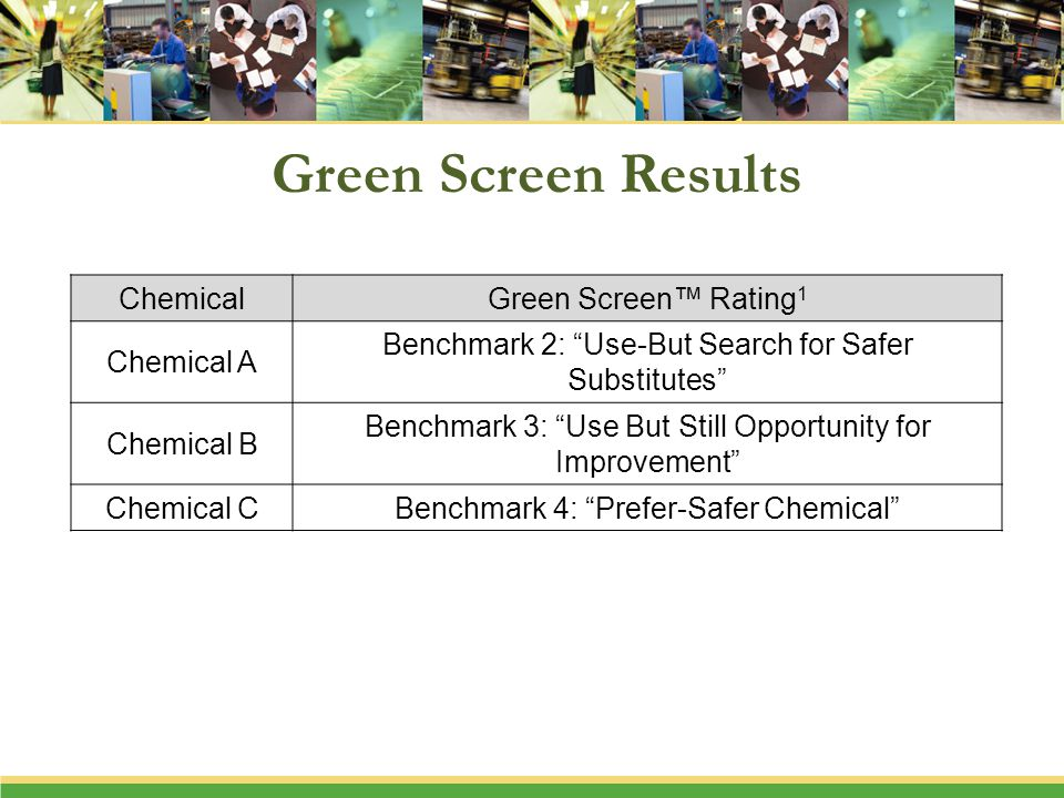 Green Screen Results ChemicalGreen Screen Rating 1 Chemical A Benchmark 2: Use-But Search for Safer Substitutes Chemical B Benchmark 3: Use But Still Opportunity for Improvement Chemical CBenchmark 4: Prefer-Safer Chemical