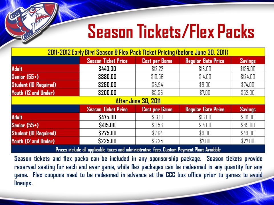 Season Tickets/Flex Packs 2011-2012 Early Bird Season & Flex Pack Ticket Pricing (before June 30, 2011) Season Ticket PriceCost per GameRegular Gate PriceSavings Adult$440.00 $12.22$16.00$136.00 Senior (55+)$380.00 $10.56$14.00$124.00 Student (ID Required)$250.00 $6.94$9.00$74.00 Youth (12 and Under)$200.00 $5.56$7.00$52.00 After June 30, 2011 Season Ticket PriceCost per GameRegular Gate PriceSavings Adult$475.00 $13.19$16.00$101.00 Senior (55+)$415.00 $11.53$14.00$89.00 Student (ID Required)$275.00 $7.64$9.00$49.00 Youth (12 and Under)$225.00 $6.25$7.00$27.00 Prices include all applicable taxes and administrative fees.