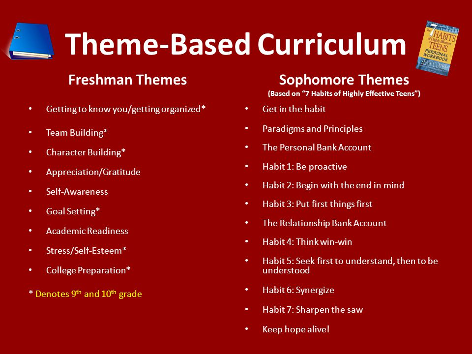 Theme-Based Curriculum Freshman Themes Getting to know you/getting organized* Team Building* Character Building* Appreciation/Gratitude Self-Awareness Goal Setting* Academic Readiness Stress/Self-Esteem* College Preparation* * Denotes 9 th and 10 th grade Sophomore Themes (Based on 7 Habits of Highly Effective Teens) Get in the habit Paradigms and Principles The Personal Bank Account Habit 1: Be proactive Habit 2: Begin with the end in mind Habit 3: Put first things first The Relationship Bank Account Habit 4: Think win-win Habit 5: Seek first to understand, then to be understood Habit 6: Synergize Habit 7: Sharpen the saw Keep hope alive!