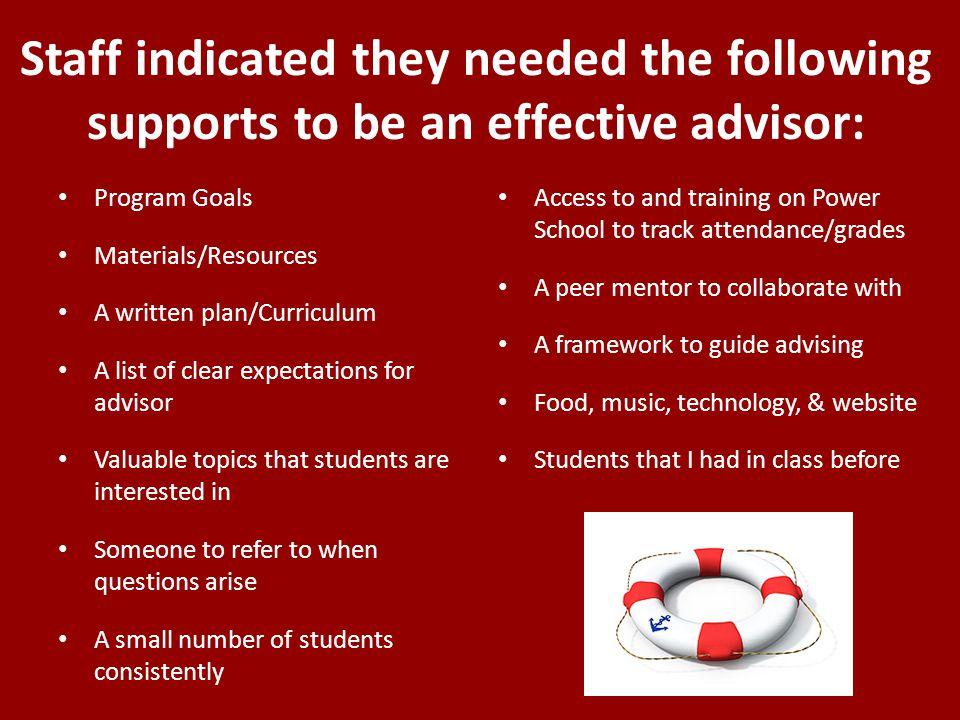 Collaboration among advisors is encouraged