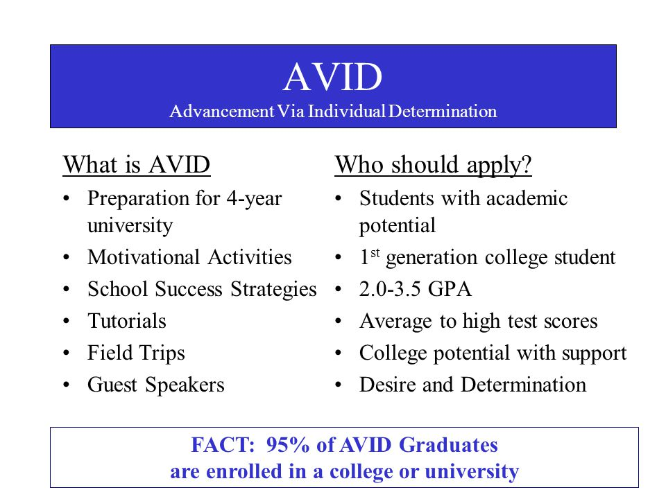 What is AVID Preparation for 4-year university Motivational Activities School Success Strategies Tutorials Field Trips Guest Speakers Who should apply
