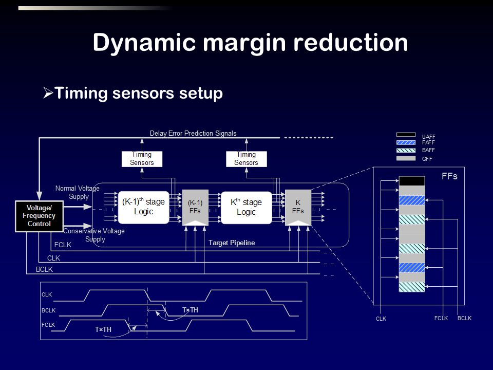 Dynamic margin reduction Timing sensors setup